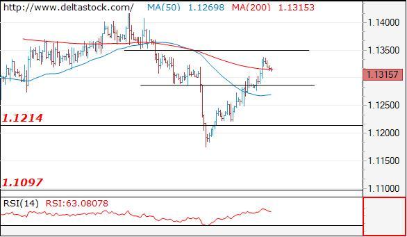 欧元 日元 英镑交易策略