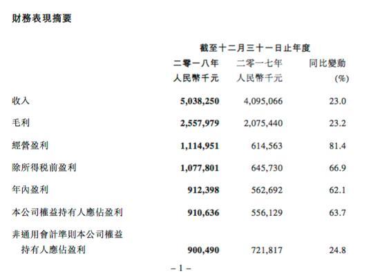 阅文CEO吴文辉回应争议:155亿收购新丽传媒不后悔