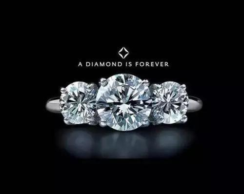 人工钻石的发展历程