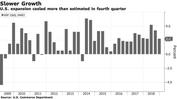 GDP分层_中国gdp增长图