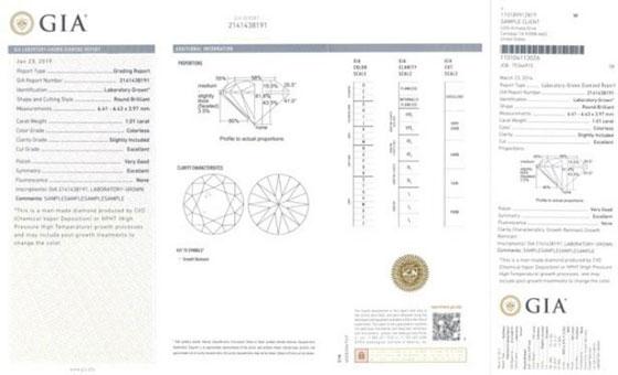美国宝石学院更新了实验室种植钻石的评级报告