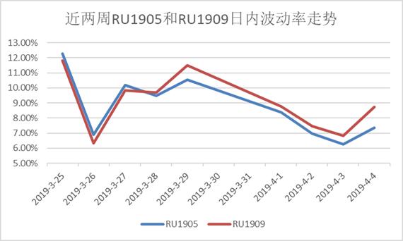 沪铜市场震荡偏强 天胶期权跨期机会或存