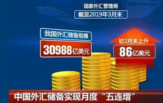 金投财经晚间道:万亿美元还将流入中国!