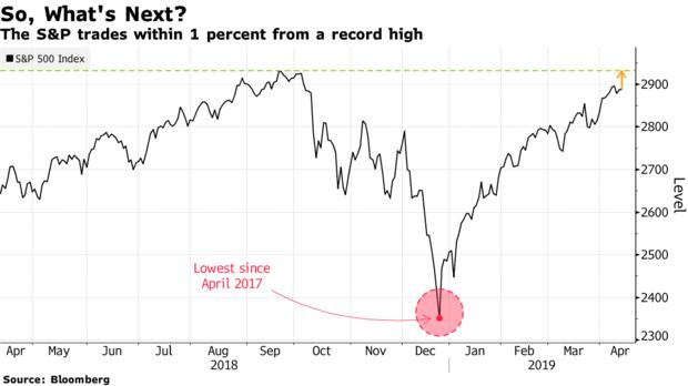 风险偏好改善日元接近年内低位 欧元维持缓慢反弹走势
