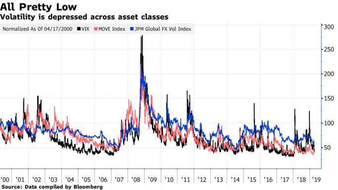 今年涨幅滞后的市场或许机会更多?