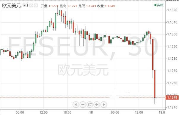 欧元 英镑 日元 澳元 纽元走势预测