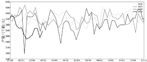需求变化不大 未来燃料油价格下行压力较大