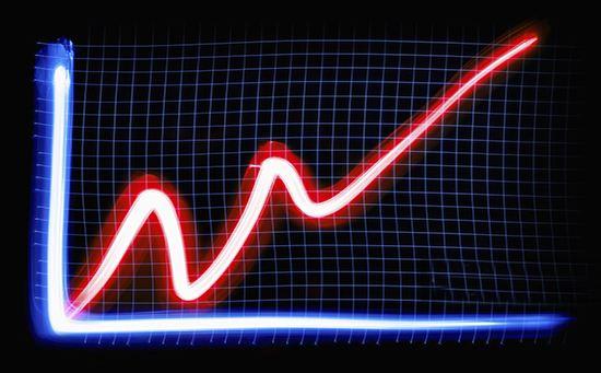 """美国经济数据强劲 黄金""""照涨不误""""叩千三?"""