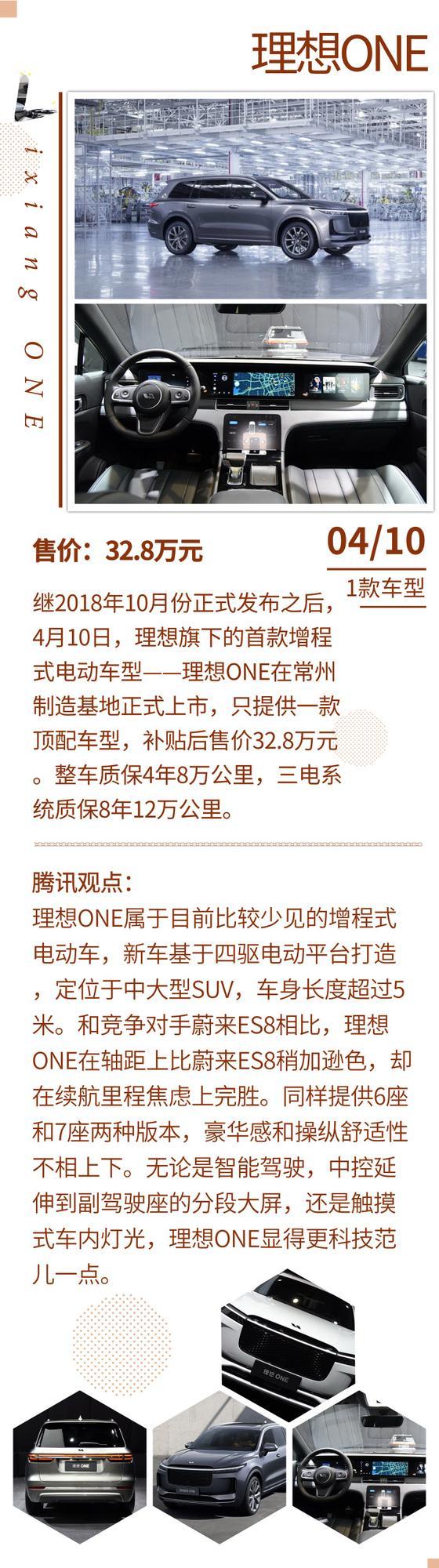4月上市新车锦集——新能源汽车