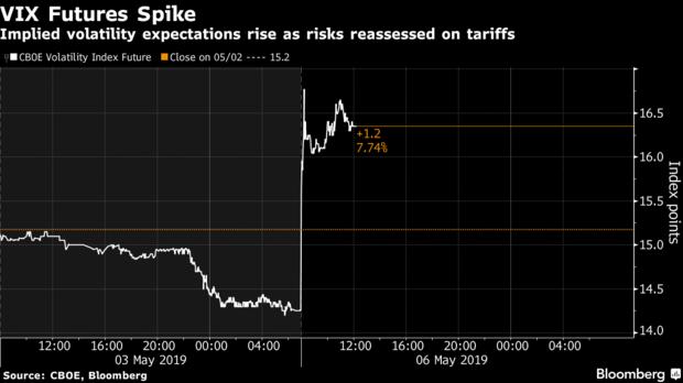 日元走升人民币澳元挫跌 风险资产遭到抛售