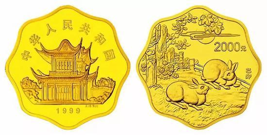 生肖文化与金银币的历史性碰撞
