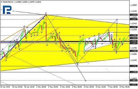 欧元 日元 英镑 澳元走势预测