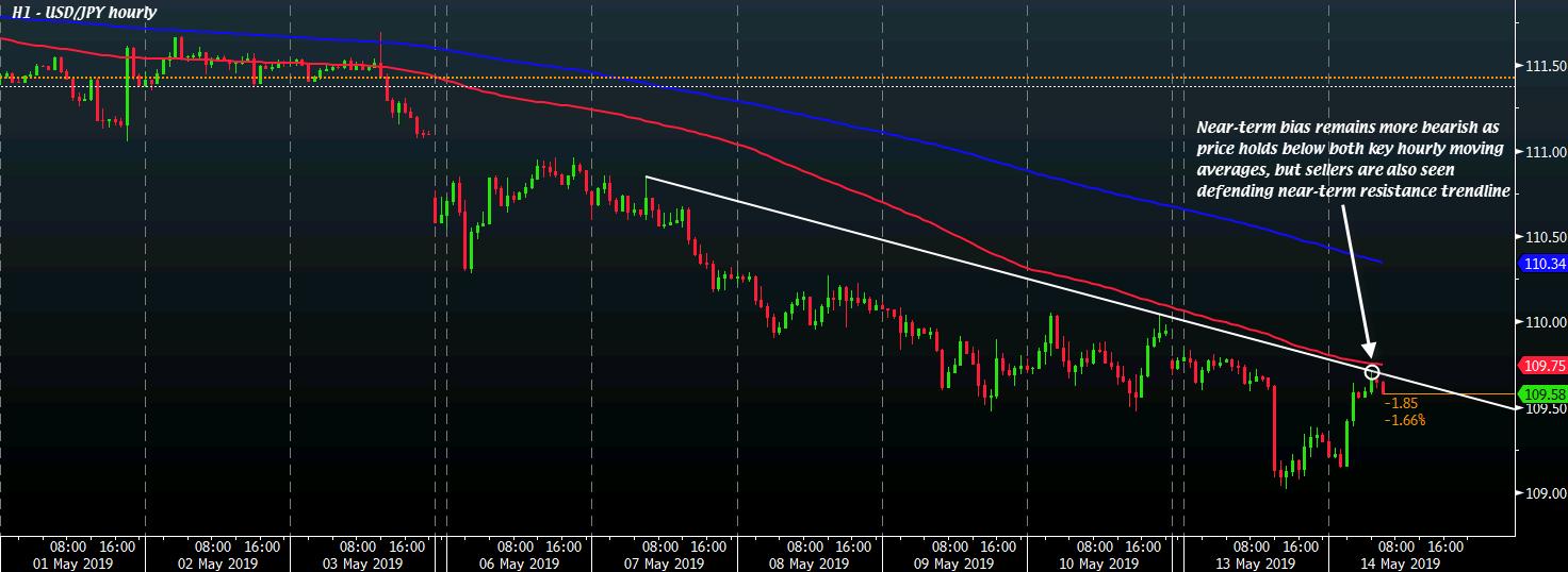 日元当下注定被市场情绪牵着走?