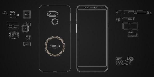 HTC第二代区块链手机Exodus 1s曝光