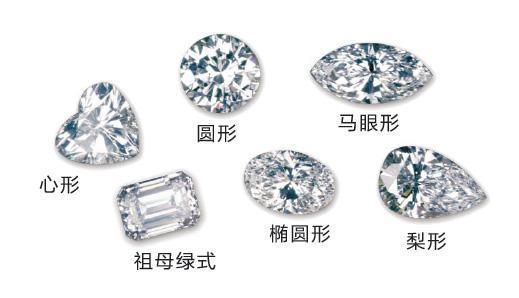 比利时钻石价格