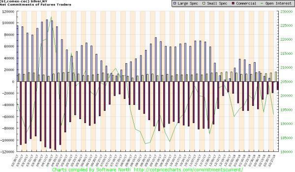 国际白银价格需重新估值,或将超过黄金!