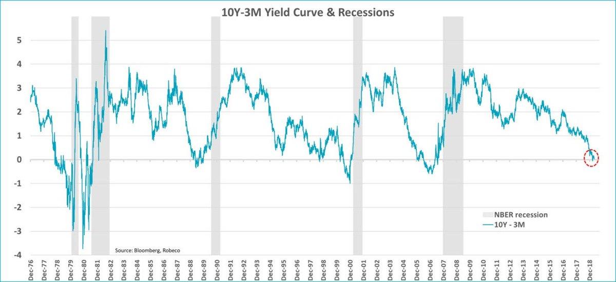 金融市场降息预期渐浓