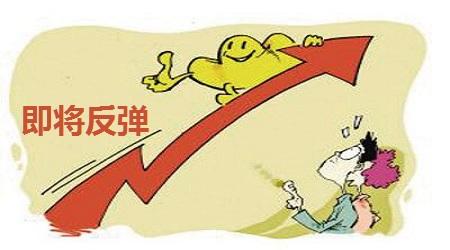 美国股市遭遇了重创 黄金TD日线开启反弹