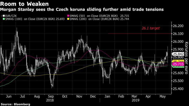 新兴市场主要将面临三大风险:特朗普地缘问题土耳其