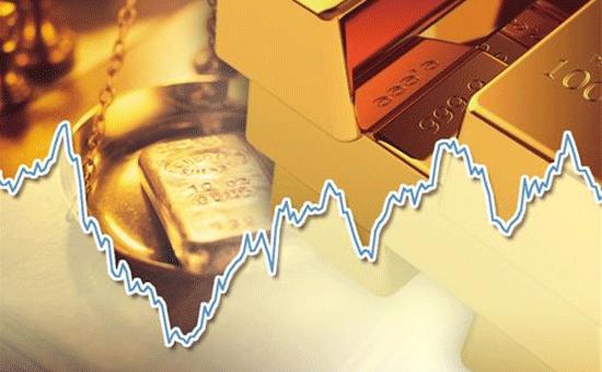 纸黄金触及两周高位 周线金价走势如何?