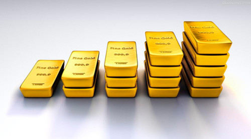 全球市场动荡股市跌 资金涌入避险资产黄金TD