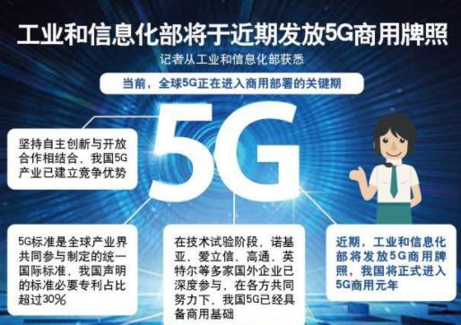 5G商用牌照将发布 中国正式进入5G时代!