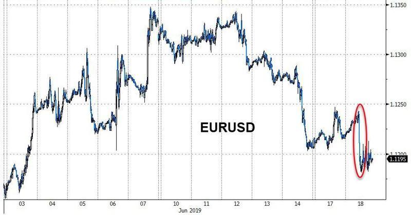 欧洲央行9月降息几率一夜飙至86%!