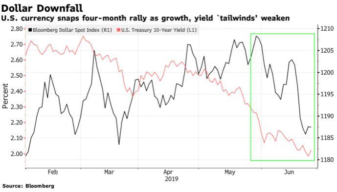 G20峰會和季度末匯市如何走 歐元 英鎊 日元和加元走勢分析
