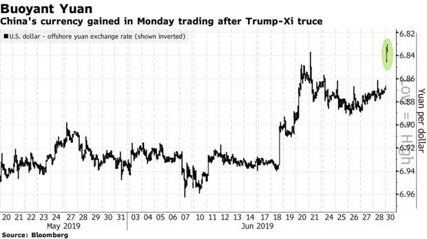 周末爆炸性新闻频传!全球市场陷入疯狂 人民币大涨黄金重挫