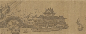 古代画卷中的端午节场景