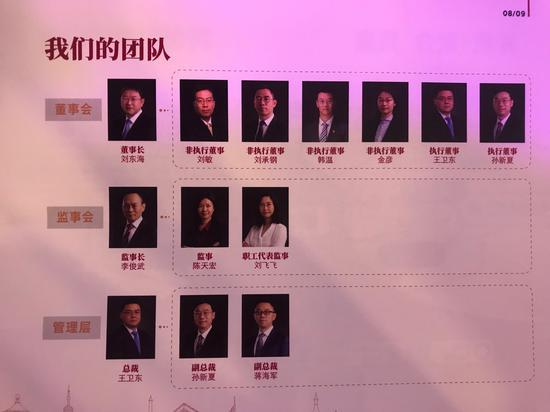 中银理财在京开业:刘东海任董事长下设17个部门