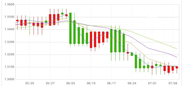 多头注意了!货币涨太厉害也很烦:这一央行要放鸽了?