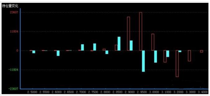 7月平值处认购低于认沽水平 期权市场情绪依旧偏谨慎