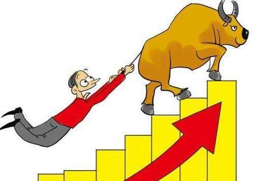 美经济衰退迹象加剧 现货黄金高位获支撑