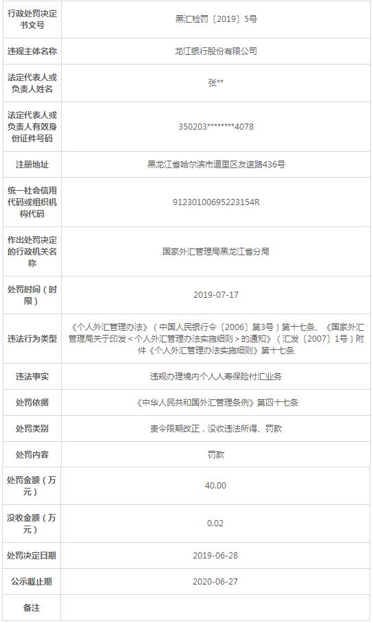 龙江银行因违规办人寿保险付汇业务遭罚40万