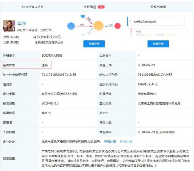 毕滢任法人的张丹峰公司注销 彻底闹掰?