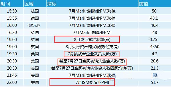 鲍威尔讲话持续发酵 英镑逼近1.21大关 日元创两个月新低