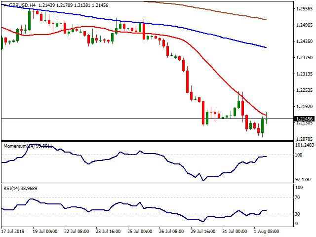 本周压轴父亲戏行将退场 欧元 英镑 日元 澳元最新走势剖析预测