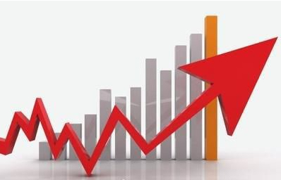 美债收益率再创新低 现货黄金顺势看涨