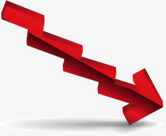 金投财经晚间道:市场风险暗涌 小心金价突然波动