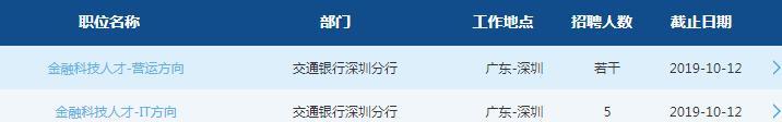 2020交通银行深圳分行校园招聘公告