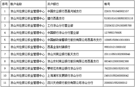 凉山关于变更住房公积金缴存业务银行账户的通知