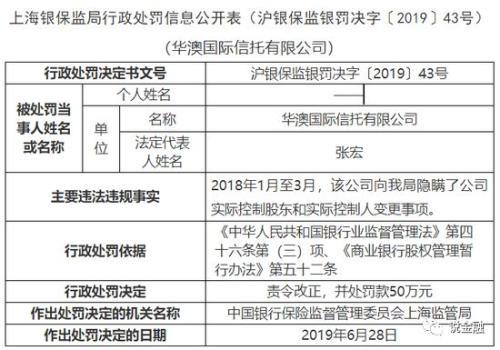 华澳信托隐瞒实控人变更被罚 董事长吴瑞忠正式履新