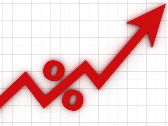 金投财经早知道:金价逼近1550 有望再涨10美元