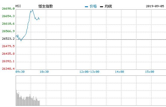9月大概率降准 银行股券商股工业股受益
