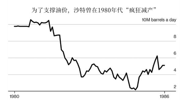 一则消息引爆油价原油后市有望涨至80美元