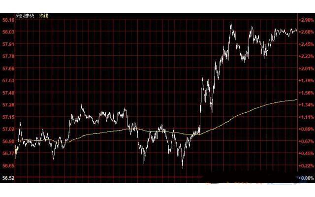 美元下滑英镑升至六周高位