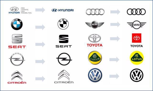越来越多的汽车品牌开始将自己的LOGO转向扁平化设计风格 你觉得新标志好看吗?