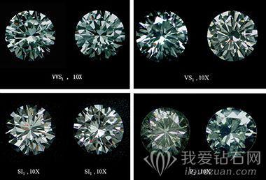 钻石颜色和净度等级表