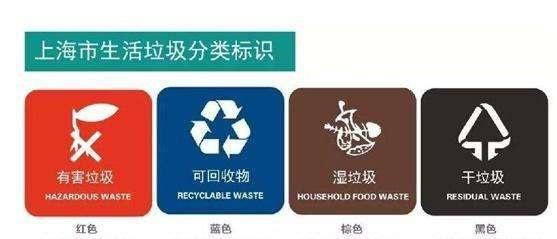 二极管是属于什么垃圾:是干垃圾还是可回收垃圾?